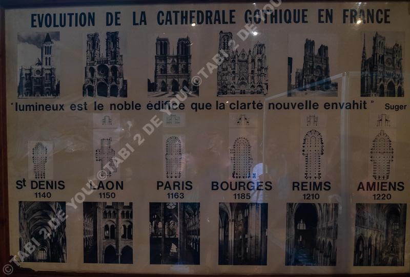 フランス各地にあるノートルダム大聖堂の紹介。